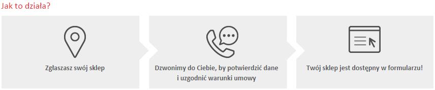 Źródło: poczta-polska.pl