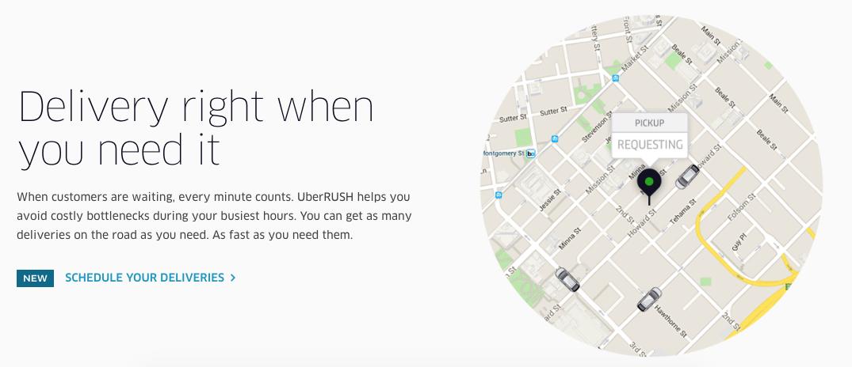 Jak działa UberRush?