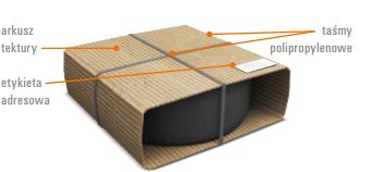 Jak zapakować oponę do wysyłki za pośrednictwem firmy FedEx?